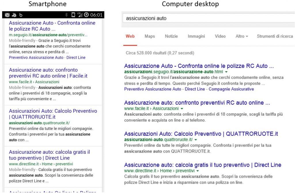 Comparazione tra ricerca desktop e mobile