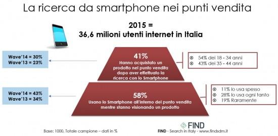 FIND-MobileSearch-smartphone-puntivendita-11